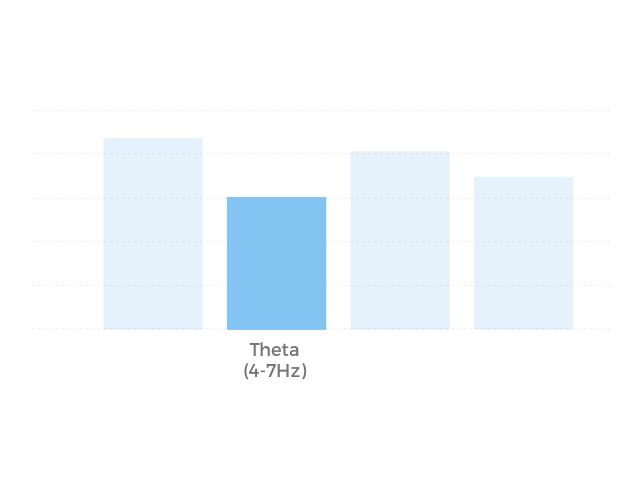 analysis emotiv emotivpro data metrics emotiv